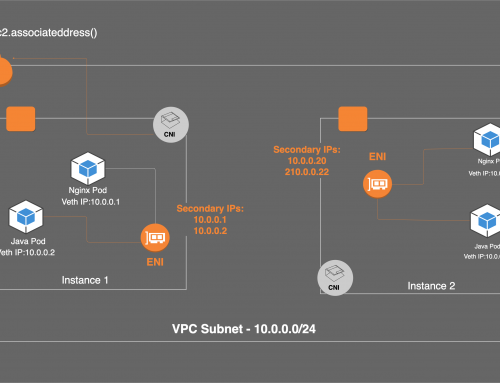 Replace AWS VPC-CNI with Calico on AWS EKS cluster